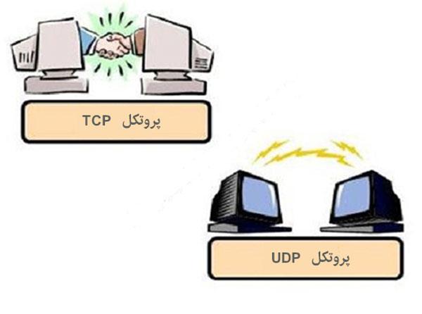 تفاوت پروتکلهای TCP و UDP در Openvpn