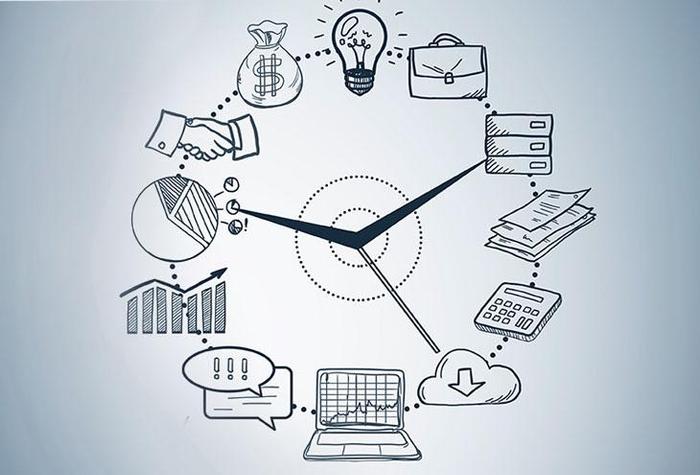 مدیریت زمان و تاثیر آن بر یادگیری (من و موفقیت)