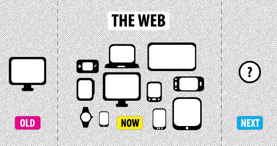 آینده طراحی وب به چه سمتی میرود؟