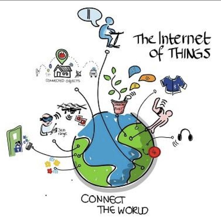 اینترنت اشیا به روایتی دیگر