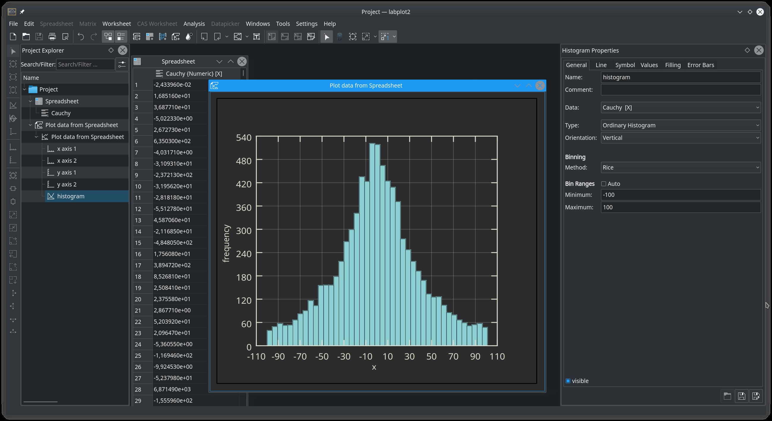 چگونه داده های خود را به نمودار های زیبا تبدیل کنیم؟