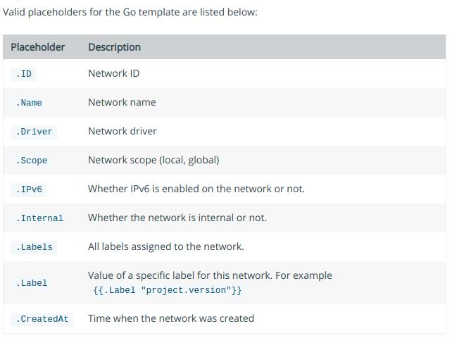 docker network ls --format