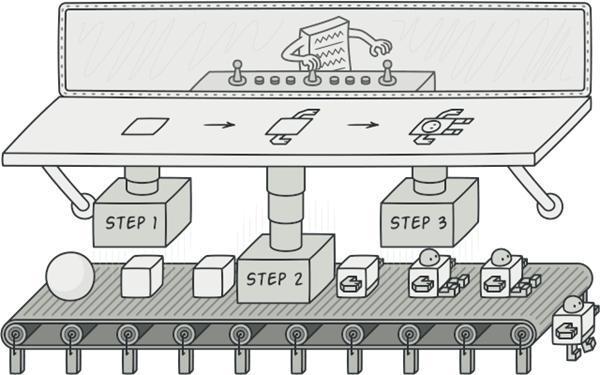 الگوی طراحیِ Builder (جاوا و کاتلین)