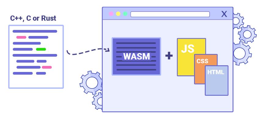 کامپایل کردن کدهای زبانهای سطح پایین نظیر C ،C++ و Rust در محیطهای برنامهنویسی تحت وب