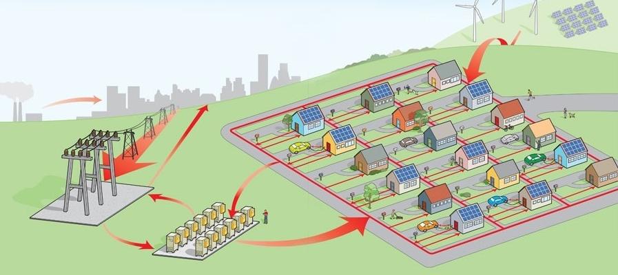 ریز شبکه (Microgrid) چیست؟