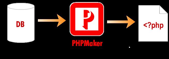 hkvstore.com/phpmaker