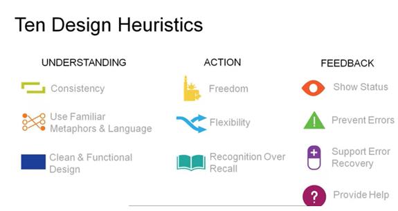طراحي انسانمحور (چگونه طراحي را ارزيابي كنيم؟)