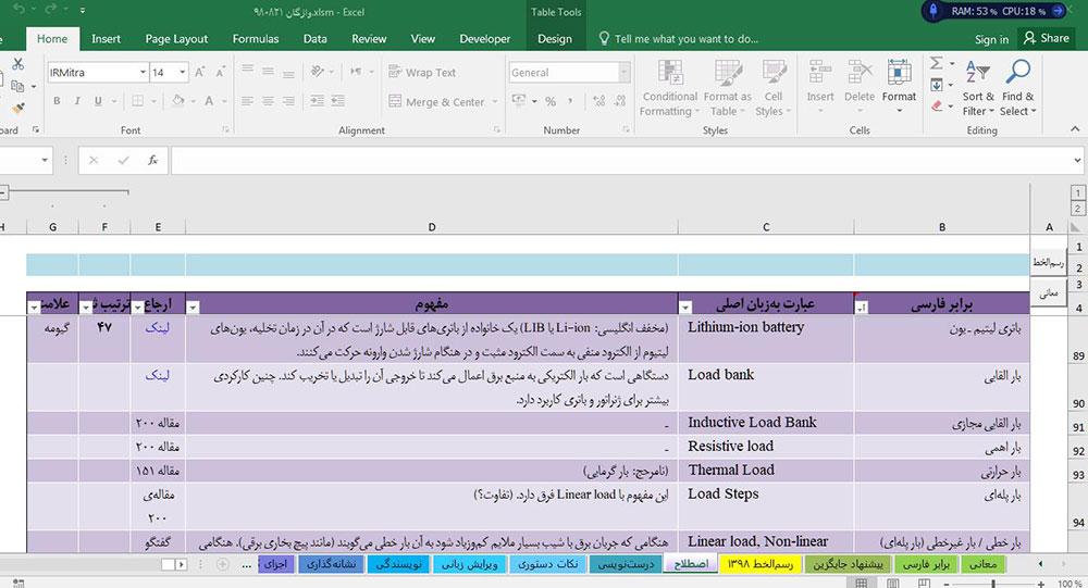 کاربرد اکسل برای پژوهشگران و نویسندگان