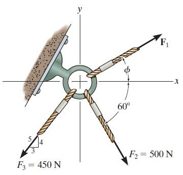 مهمترین مباحث استاتیک رشته مهندسی مکانیک