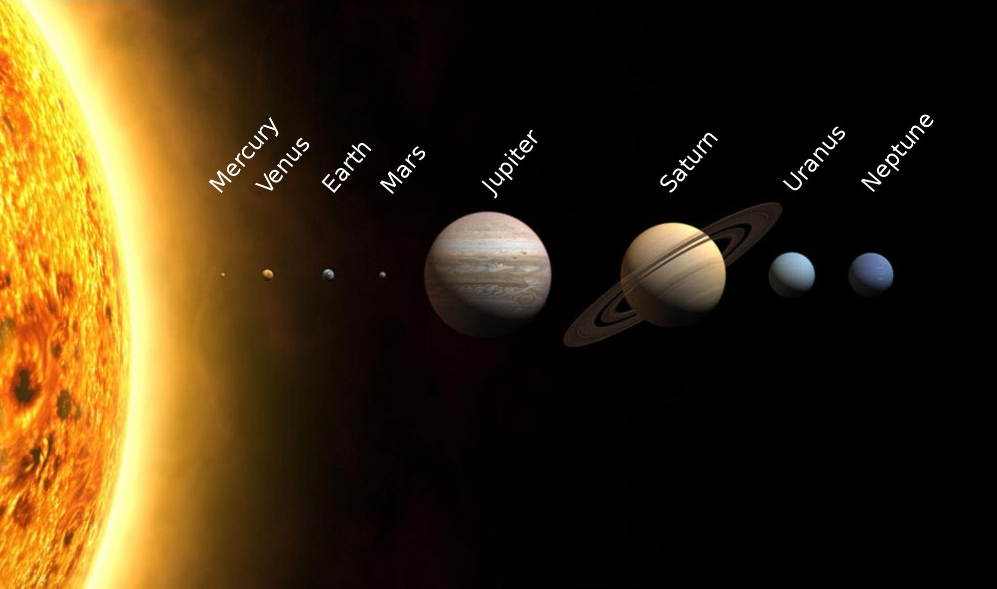 جهان و پیرامون خود را بیشتر بشناسیم : بخش ۱ ، منظومهٔ شمسی