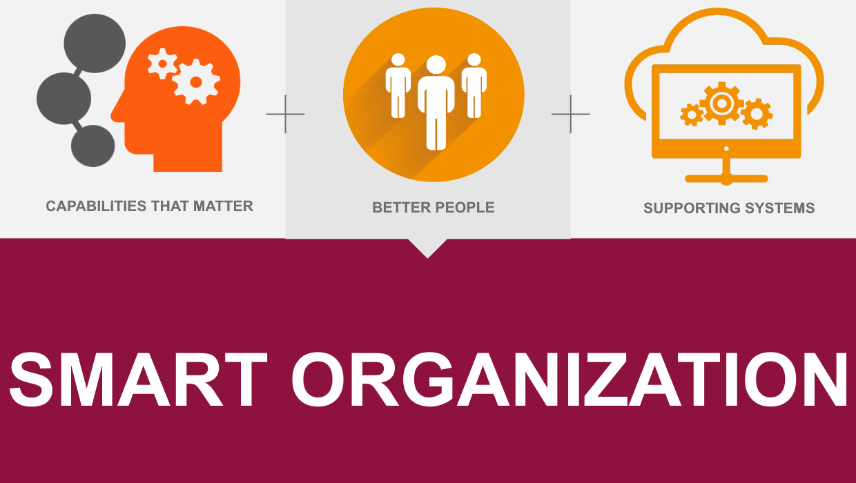 هوشمندسازی سازمان چیست؟ - بخش سوم