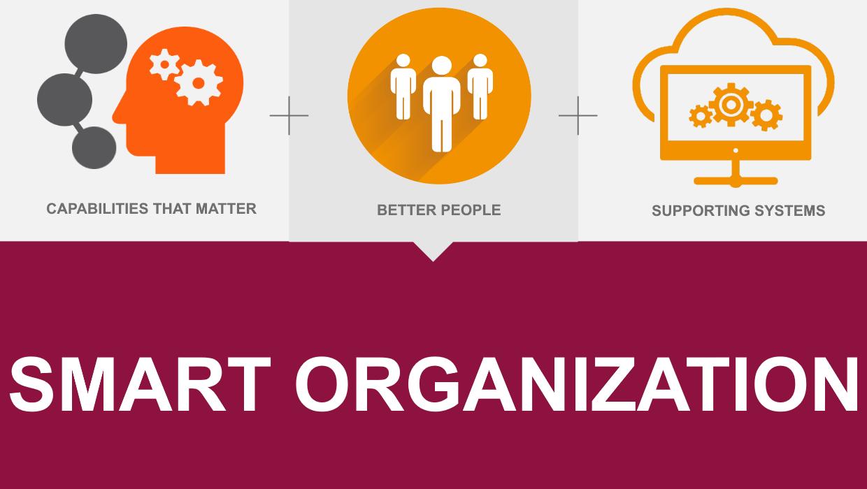 هوشمندسازی سازمان چیست؟ - بخش اول