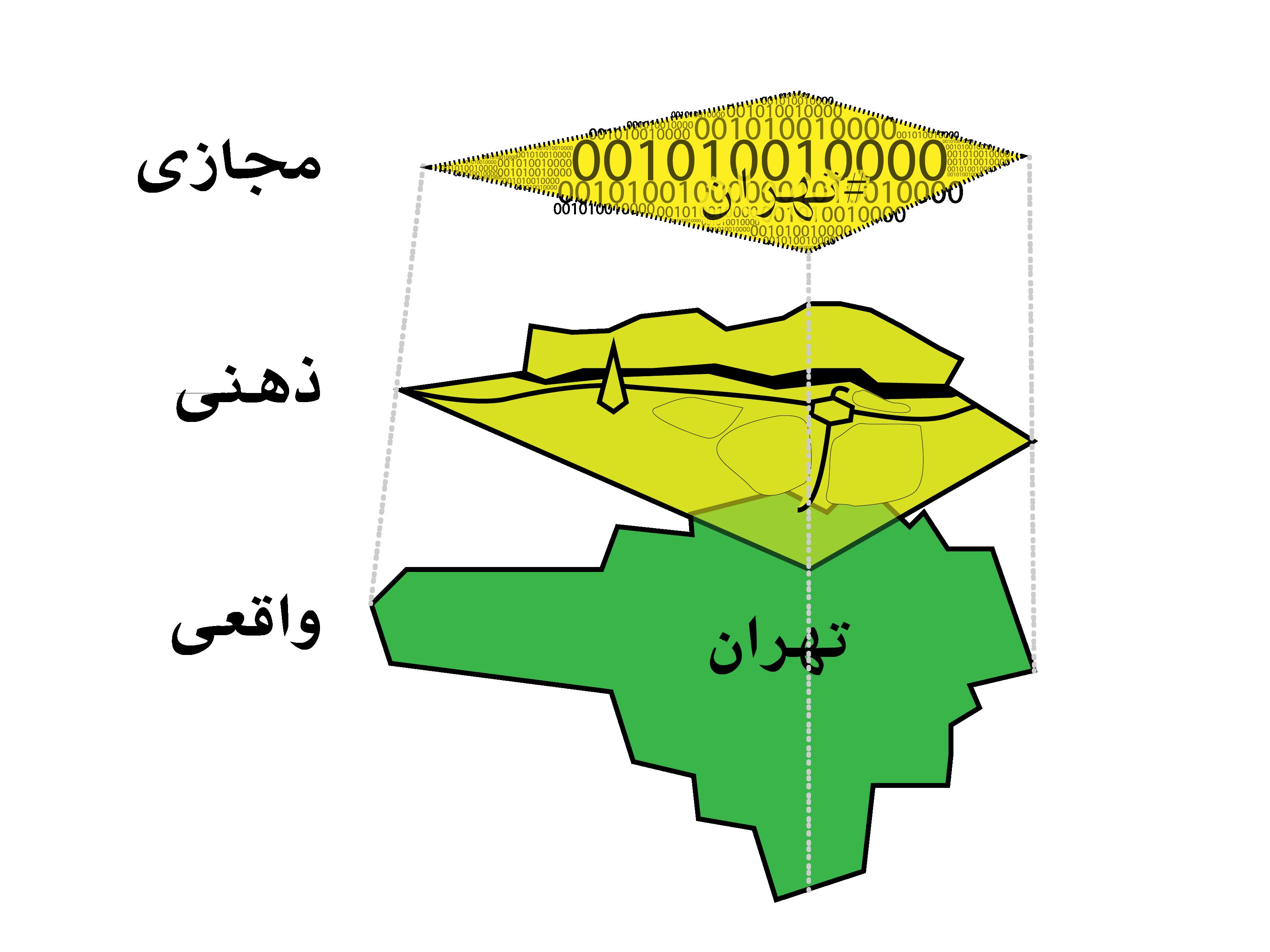 نقش جدید شهروند/کابران در بهپویی شهر
