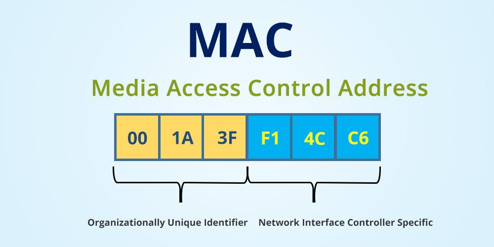 مک آدرس (MAC Address) چیست؟