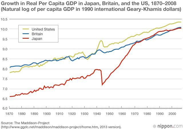 آیا ما در جنگ اقتصادی هستیم؟