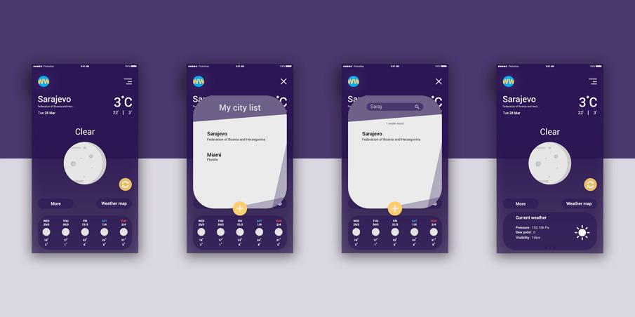ارزیابی ایده برای اپلیکیشن موبایلی