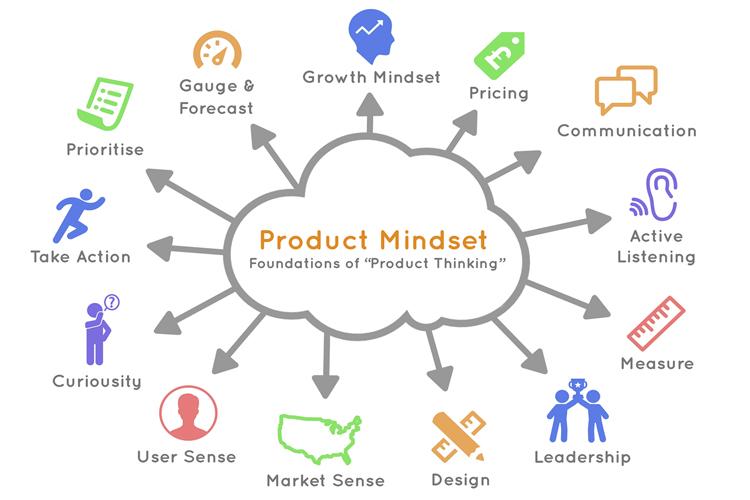 نقش مدیر محصول در کسب و کار