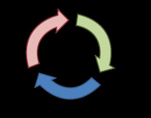 برنامه نویسی تست محور (TDD) - قسمت اول