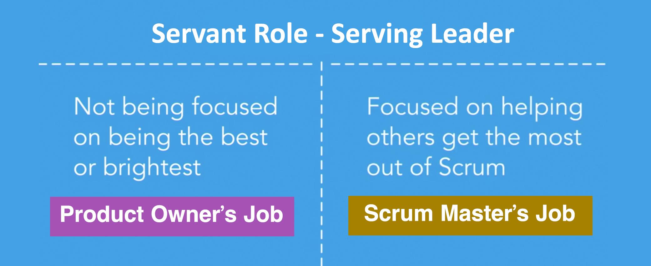 فرق اصلی بین اسکرام مستر و مالک محصول در همین تصویر است. مالک محصول بر روی الویتهای محصول تمرکز دارد و اسکرام مستر بر روی وضعیت، سرعت و بهبود عملکرد تیم تمرکز دارد.