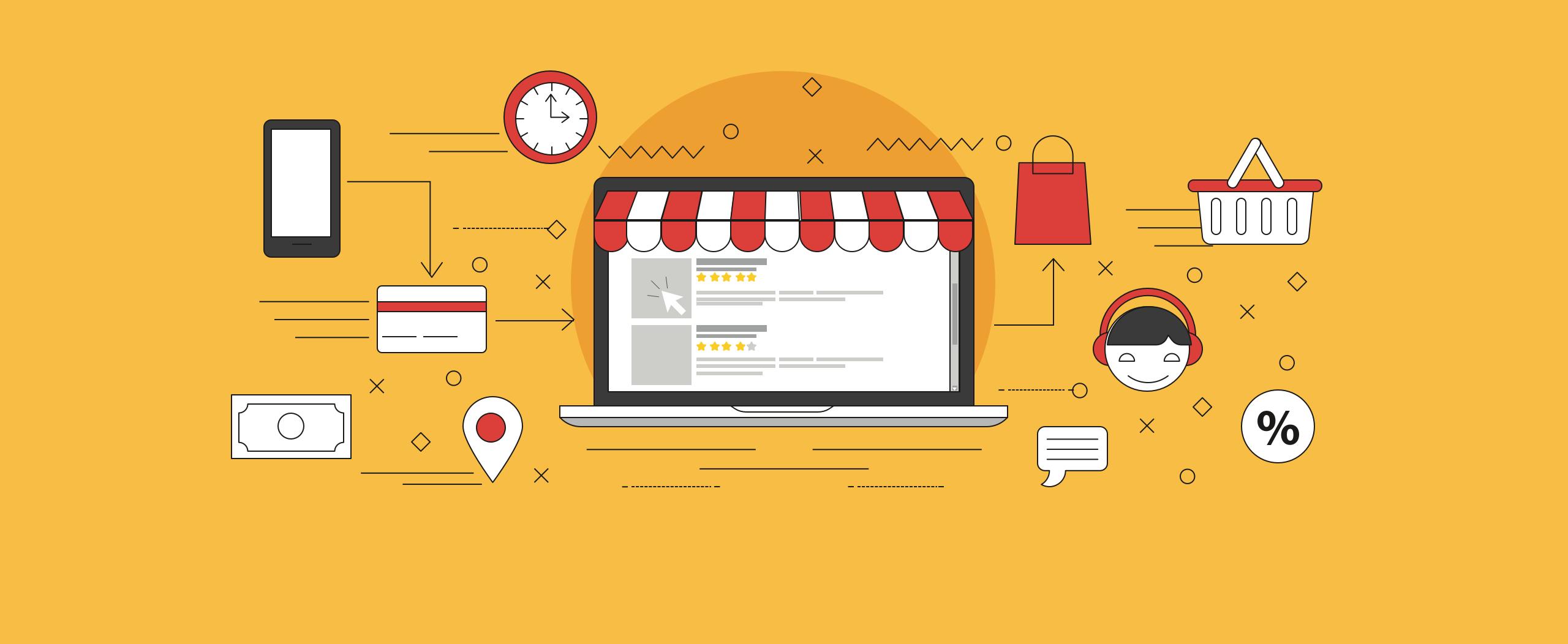 10 ویژگی ضروری یک فروشگاه اینترنتی