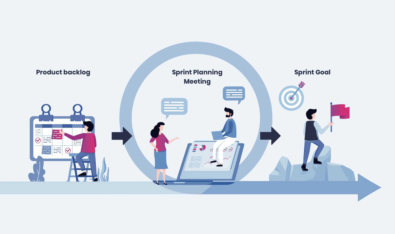 برنامه ریزی اسپرینت و چالش ها(1)