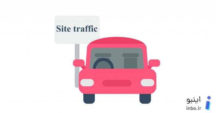 افزایش ترافیک سایت با شبکه های اجتماعی در سال 2020