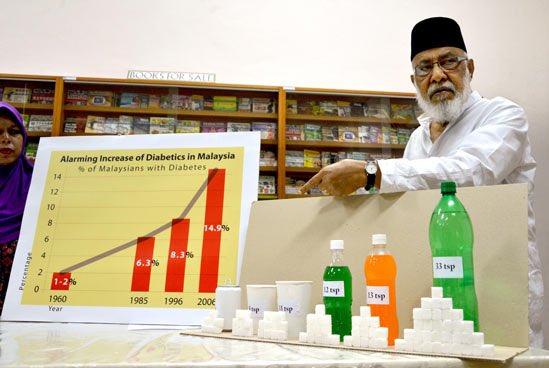 مالیات بر نوشابه مصرف این نوشیدنی را در مالزی کاهش خواهد داد