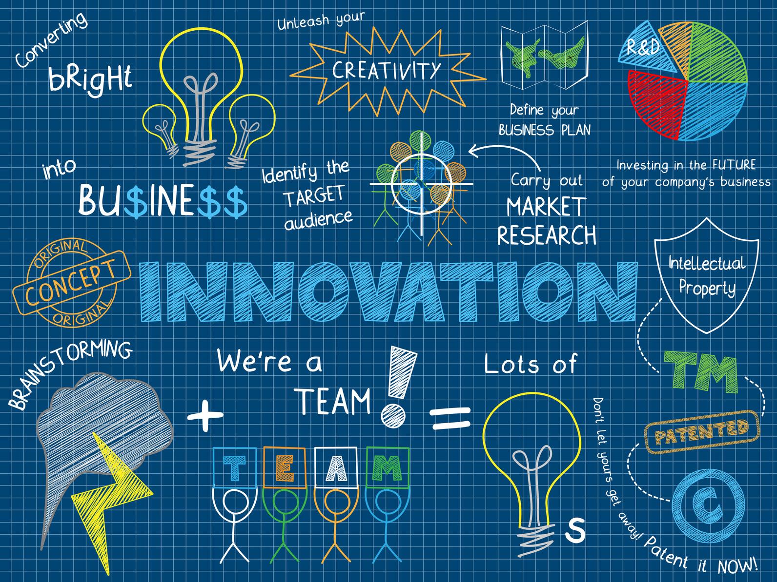 کجا دنبال نوآوری بگردیم؟ آدرس: تقاطع کاربر و دلایل اش