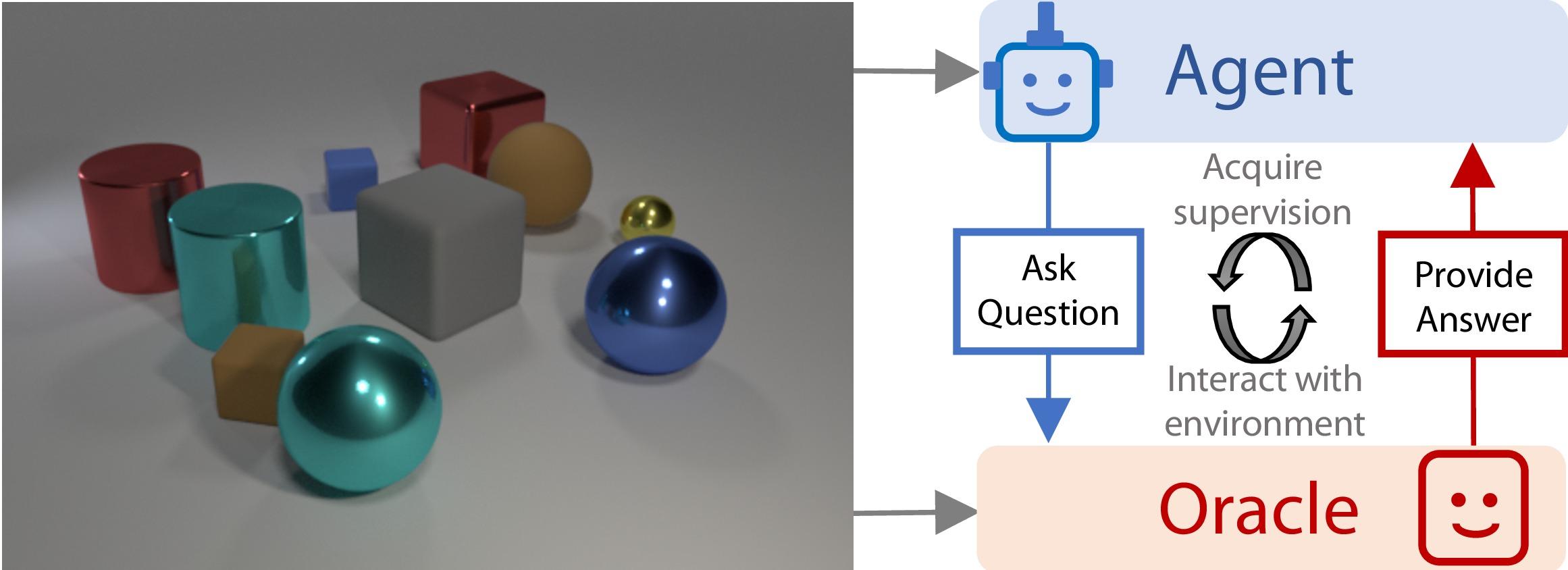 بررسی مقاله: Learning by Asking Questions