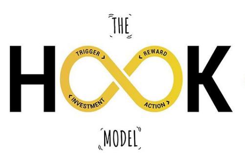 مدل قلاب: ساخت محصولات عادت ساز برای موفقیت در بازار
