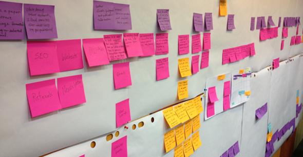 معرفی تکنیک چابک User Story Mapping برای تولید محصولات نرم افزاری