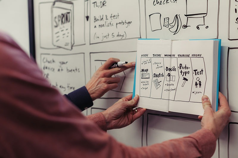 گوگل دیزاین اسپرینت؛ چگونه رویکرد چابک گوگل به شما در ساخت تجربه کاربری ایده آل برای محصول کمک می کند