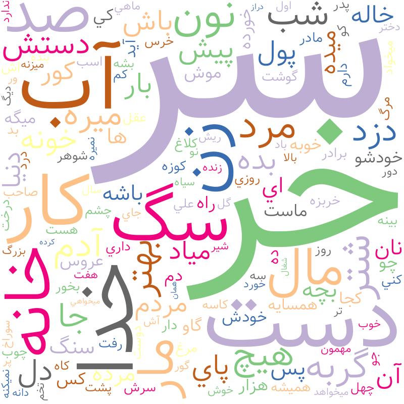 ابرواژگان ضربالمثلهای فارسی