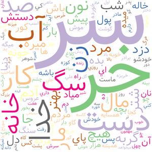 تکرار واژگان در ضربالمثلهای فارسی
