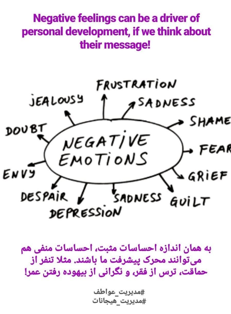 احساسات منفی پیامی برایتان دارند؛ بشنویدشان!