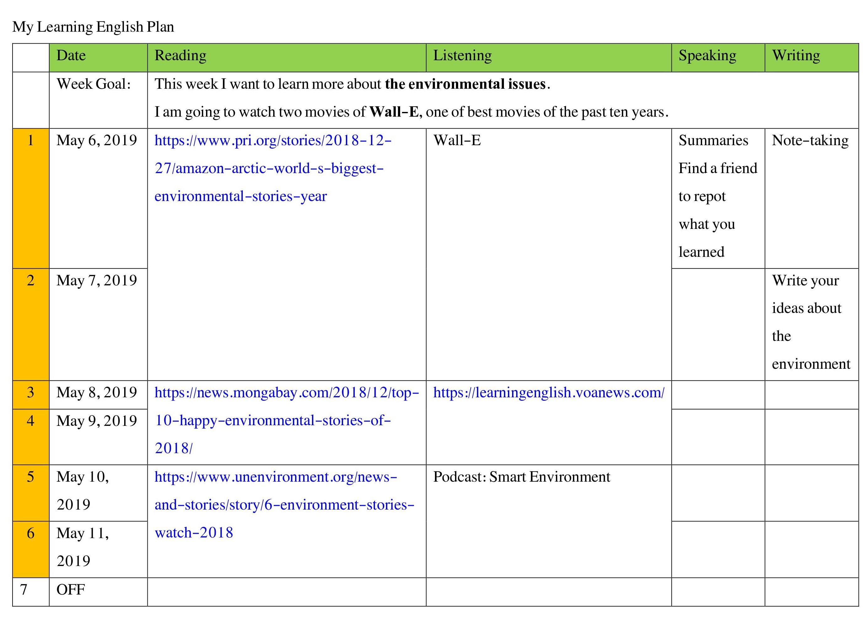 برنامه هفتگی یادگیری زبان در مورد محیط زیست