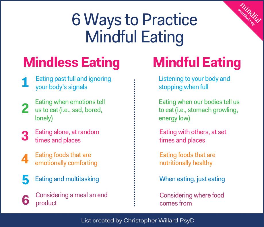 تفاوتهای غذا خوردن ذهنآگاهانه و ناآگاهانه