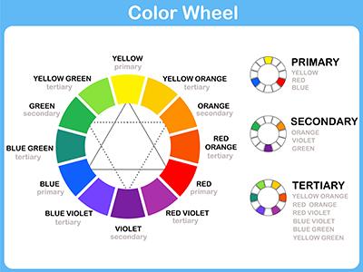استفاده از تئوری رنگ در طراحی وب