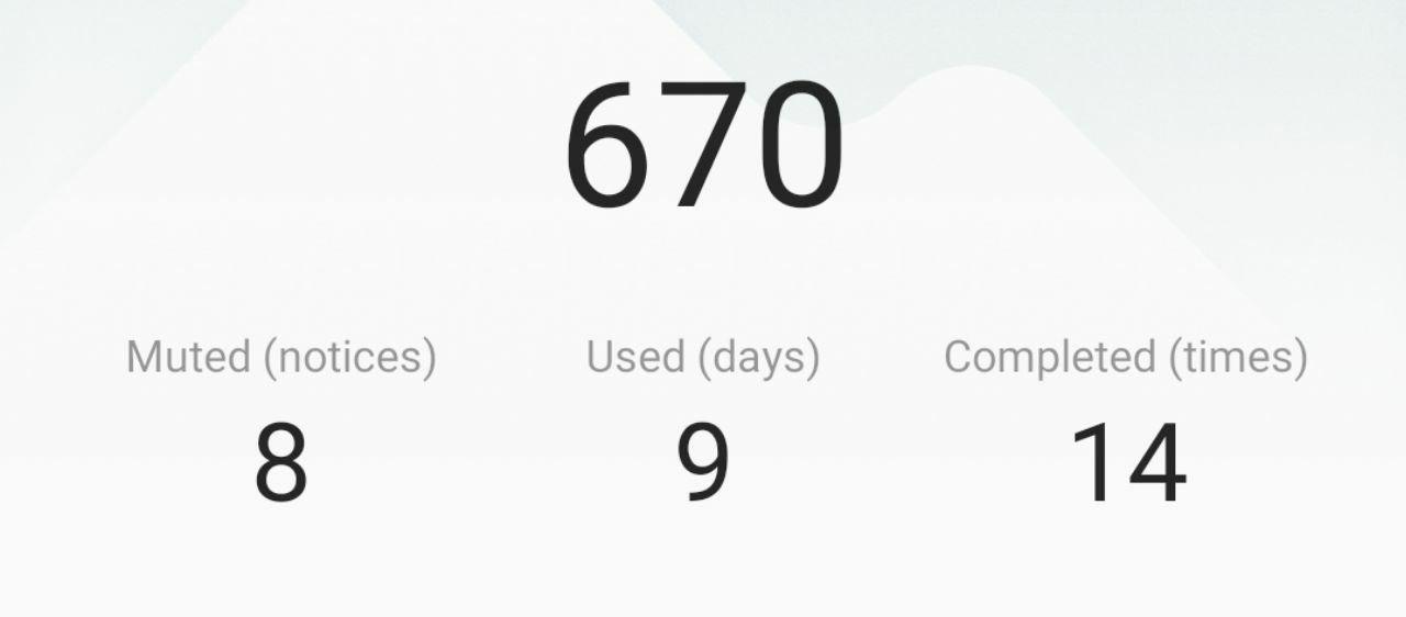 آمار 9 روز استفاده من از ZenMode