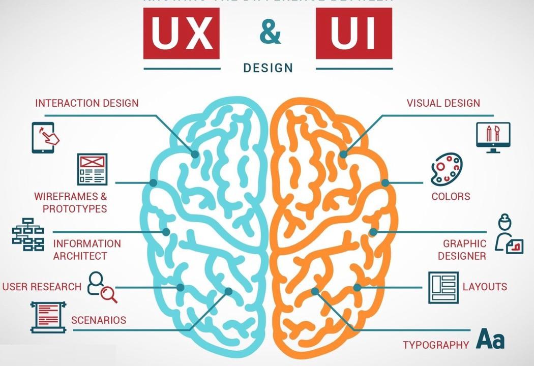 چرا به UI و UX به قدر کافی اهمیت نمیدیم؟