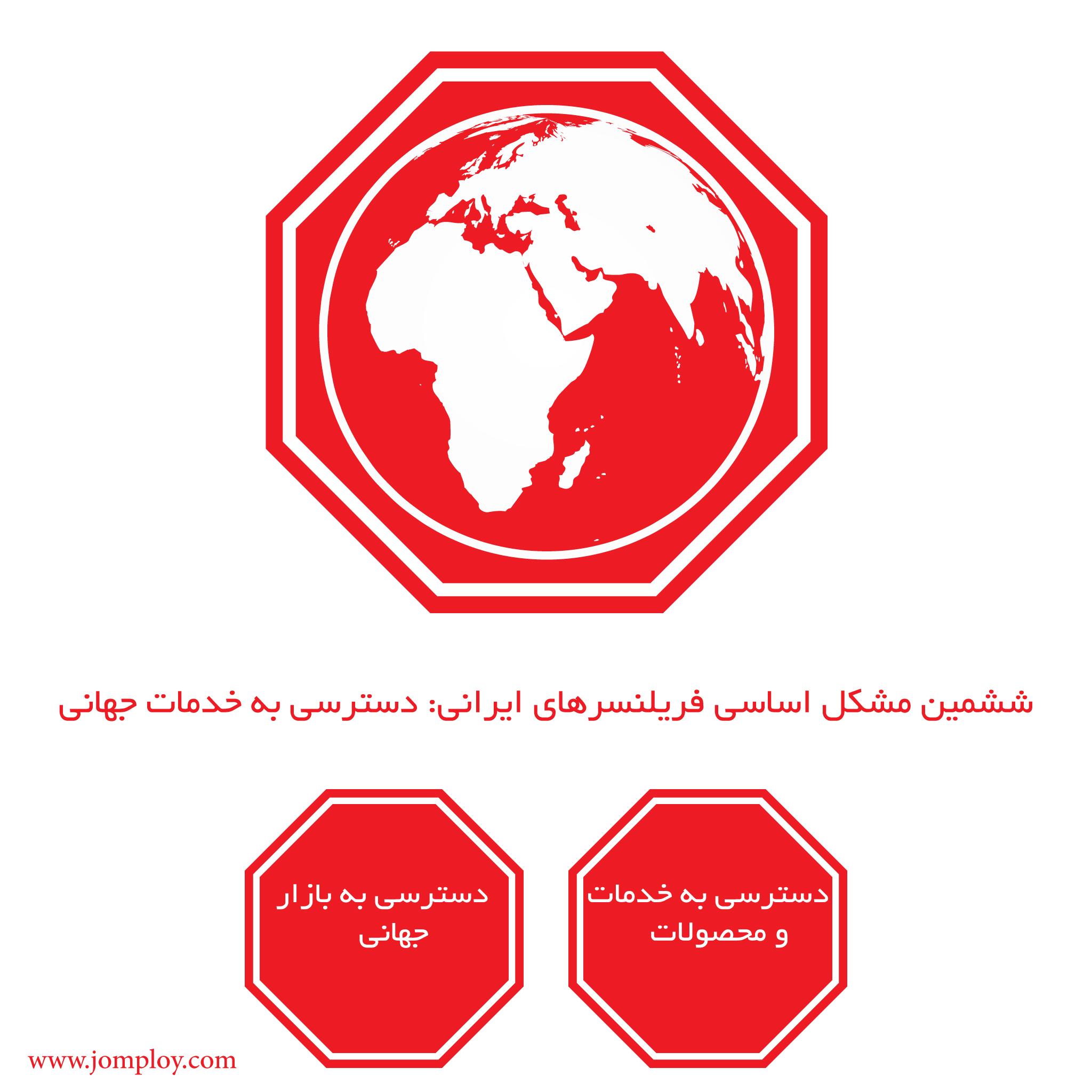 10 مشکل فریلنسرهای ایرانی-مشکل ششم:دسترسی به خدمات جهانی