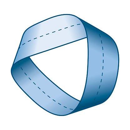 نوار موبیوس | Mobius string