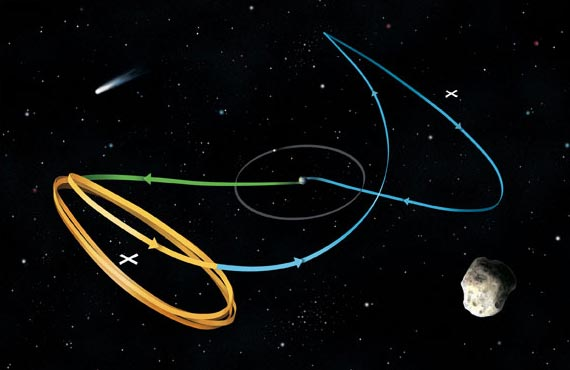 فضا چیست؟