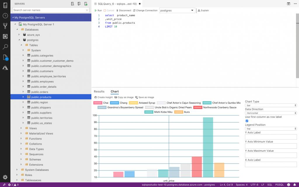 گرفتن کوئری های سریع با Azure Data Studio