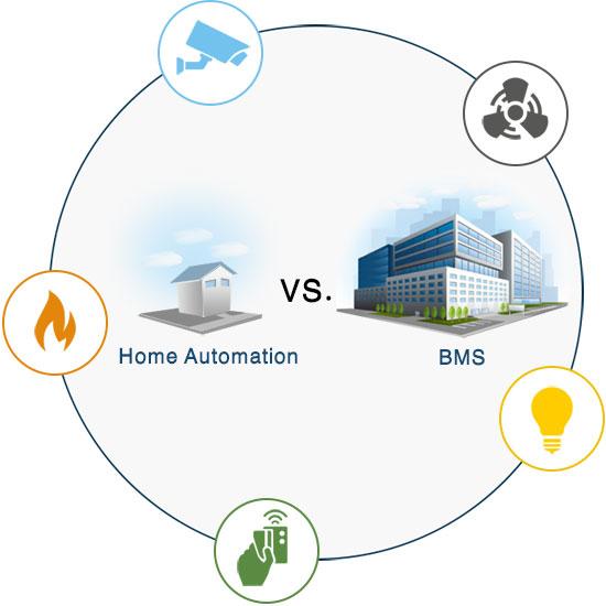 تفاوت مهم BMS و هوشمندسازی ساختمان