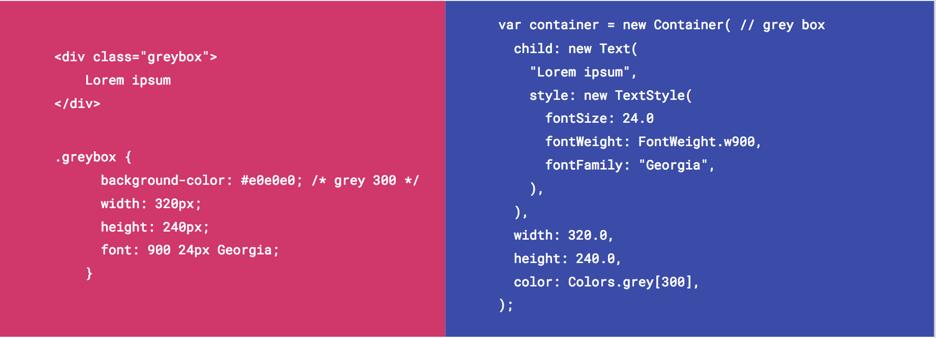 تبدیل استایل CSS به فلاتر استایل