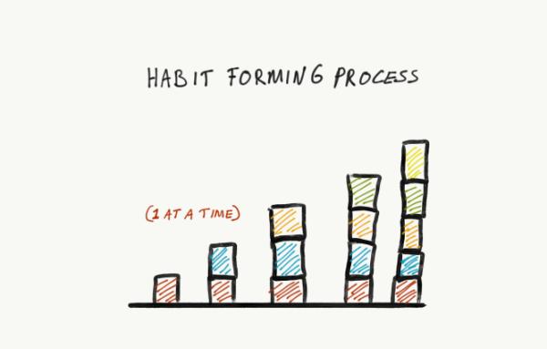 با تغییر دادن عادتهای خود زندگیتان را تغییر دهید