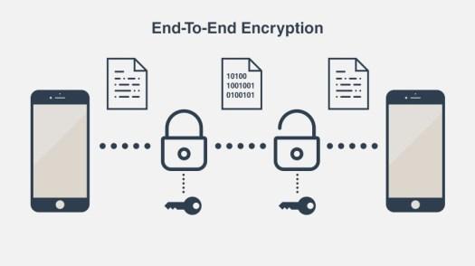 پروژه رمزگذاری end to end encryption یا E2EE