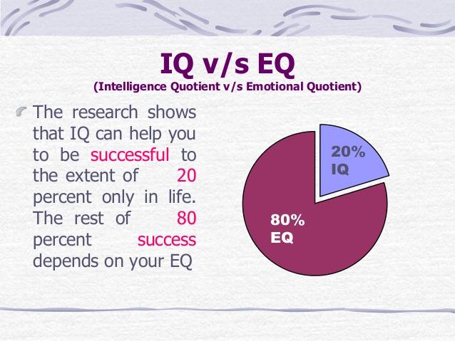 ۸۰ درصد موفقیت شما به هوش هیجانی بستگی دارد
