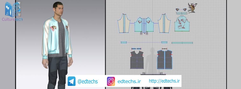 مد دیجیتال،تعامل بین فناوری دیجیتال و پوشاک